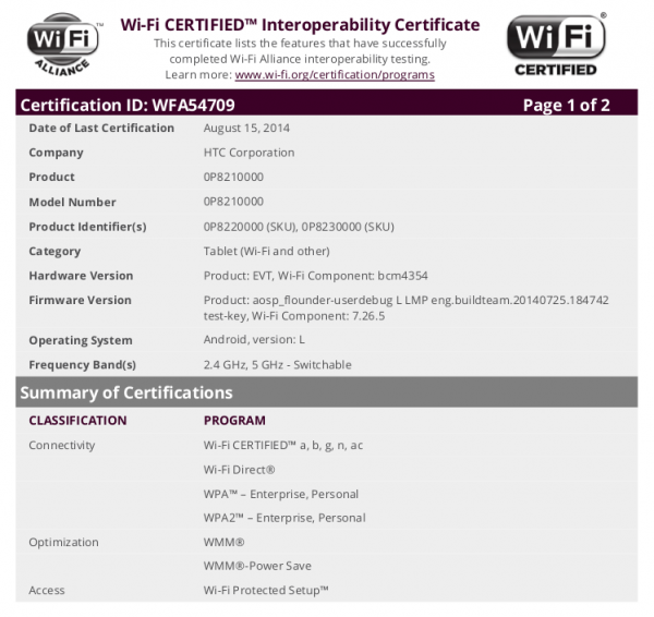 Wifi Certification Document - HTC Flounder